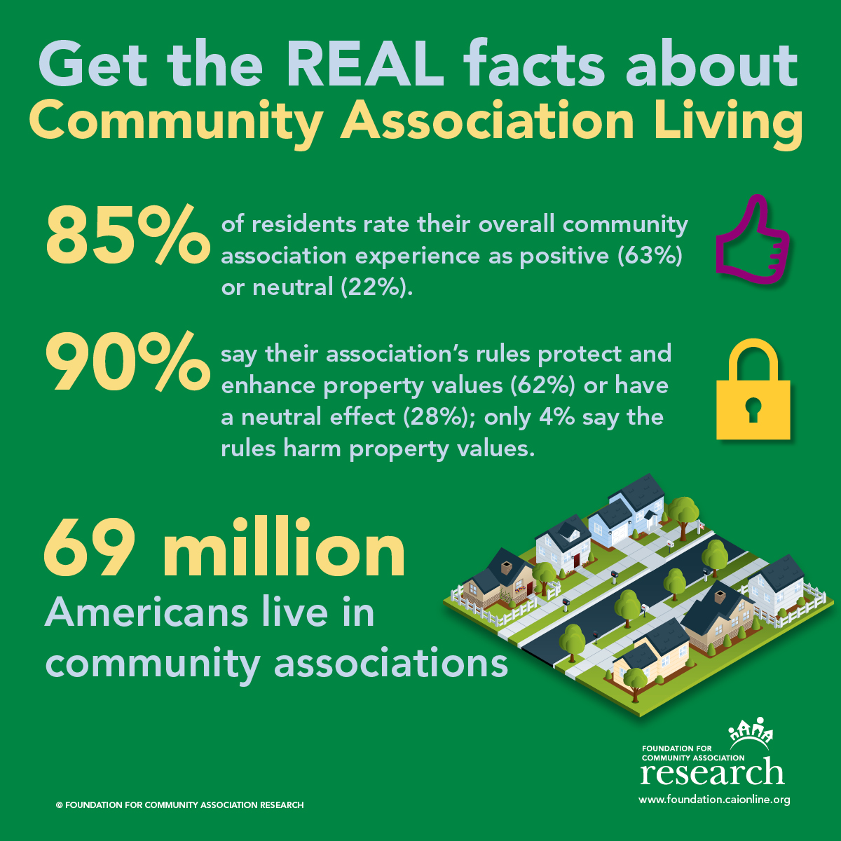 Survey Says: Residents Satisfied with Their Community